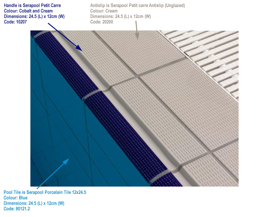 Olympic Pool Closeup Shows Pool Interior Tiles, Pool Coping , Matching Pool  Deck Tiles And